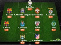 Şampiyonlar Ligi'nde haftanın 11'ine giren isimler belli oldu.