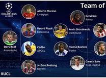 İşte Şampiyonlar Ligi'nde ilk haftanın en iyi 11'i...