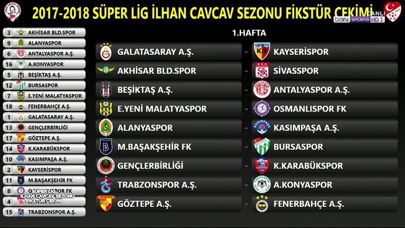 Süper Lig'de fikstür belli oldu!