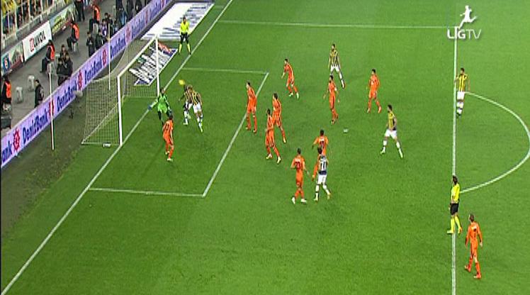 Fenerbahçe İstanbul Başakşehir golleri