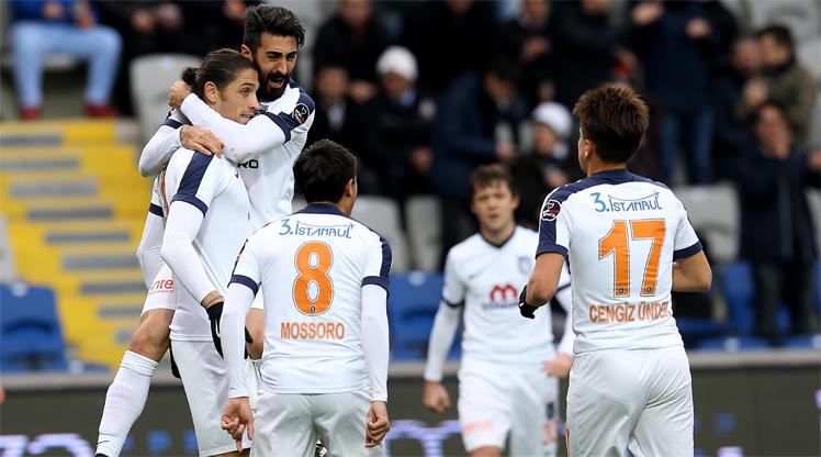 Medipol Başakşehir - Kayserispor