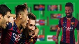 İşte yeni Barcelona! Arda Turan nerede oynayacak?