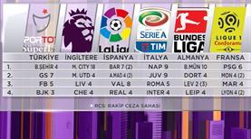 Avrupa'da böylesi yok! Süper Lig ve diğerleri...
