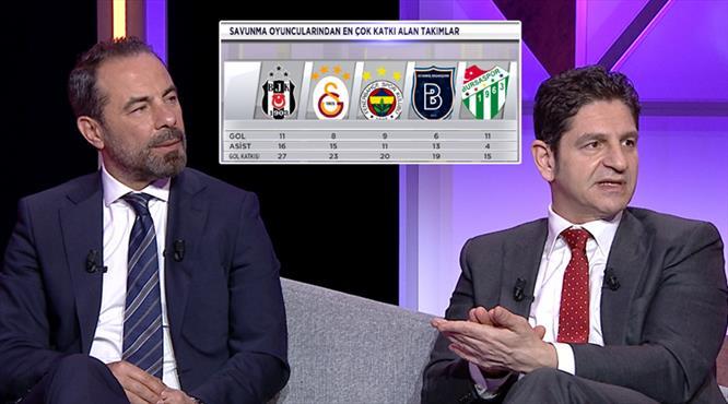 """""""Beşiktaş'ta bu tablonun üzerine düşünülmesi lazım"""""""