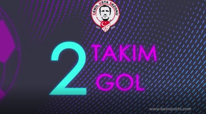 2 takım, 2 gol: Kasımpaşa-İH Konyaspor