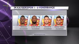 Sizce İM Kayserispor - Fenerbahçe maçının yıldızı kimdi?