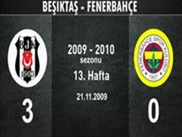 Beşiktaş-Fenerbahçe: 3-0