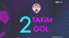 2 takım, 2 gol: DG Sivasspor - İH Konyaspor