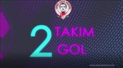 2 takım, 2 gol: Gençlerbirliği-Alanyaspor