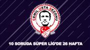 Süper Lig'e ne kadar hakimsin?