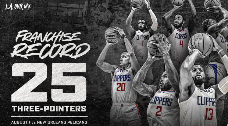 Clippers üçlük rekoruyla kazandı
